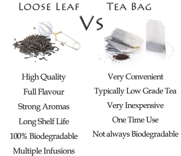 Loose Leaf Tea Versus the Tea Bag